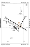Runway Diagram for Trukee Tahoe Airport KTRK.png