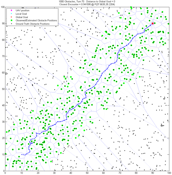 File:SLAM Voronoi PF plan.png