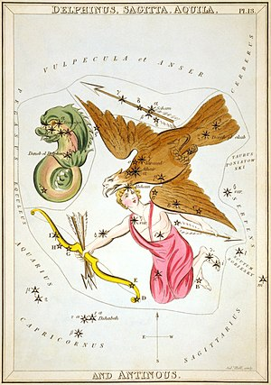 Aquila (constellation) - The former constellation Antinous was merged into Aquilla in 1930, but both can be seen in this 1825 chart from Urania's Mirror.