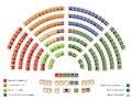 Sitzordnung Nationalrat nach Fraktion 2016.03.png