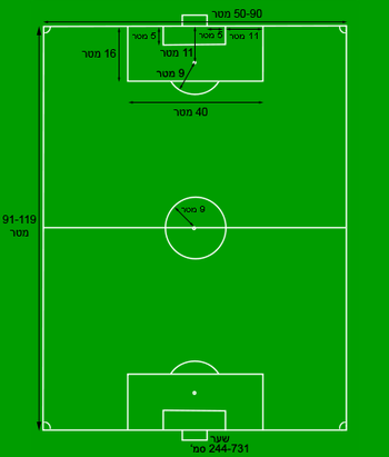 SoccerField-measures-HE.png