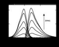 Spectra SYBRGold Wiki v2.png
