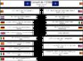 Structure militaire de l'OTAN.png