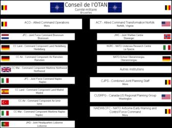 Rapport De Trait D Union Combs La Ville