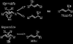 Phosphinooxazolines