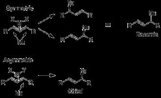 Phosphinooxazolines - Image: Symmetric vs asymmetric