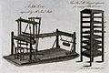 Textiles; a silk weaving loom and a frame for silkworms. Eng Wellcome V0024105.jpg
