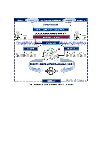 Virtual world - Image: The Communication Model of Virtual Universe
