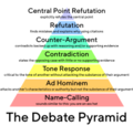 The Debate Pyramid v2 Detailed TT Norms Medium Text.png
