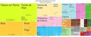 725fcff26 Economia do Rio Grande do Sul – Wikipédia, a enciclopédia livre