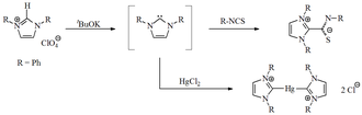 Persistent carbene - Preparation and trapping of an imidazol-2-ylidene