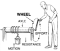 Wheel and Axle (PSF).png