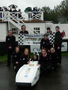 Rotary Racer Wikipedia