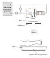 X-ray tube and generator schematic.png