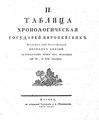 Таблица хронологическая государей европейских Табл. 2 Голицын А.П. 1801 -rsl01004111313-.pdf