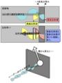 波長によるレーダー電波の無効化.PNG