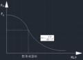 압축재의 응력세장비 곡선.png