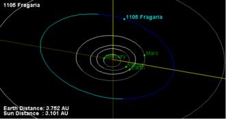 1105 Fragaria - Orbital diagram of Fragaria