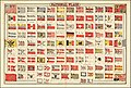 1868 Colton chart of national flags.jpg