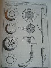 18th Century Fountain Nozzles