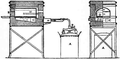 1911 Britannica - Annealing - Automatic Oil Muffle Furnace.png