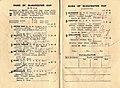 1934 VRC Duke of Gloucester Cup Racebook P1.jpg