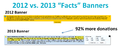 2012v2013factsbanners.png