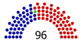69th Senate.png