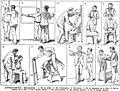 Anthropometrie (mesure des particularités dimensionnelles d'un homme) Anthropometry (measurement of the human individual) Public domain illustration Larousse du XXème siècle 1932.jpg