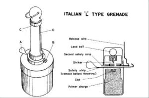 Type L grenade - Image: Anti tank grenade Type L