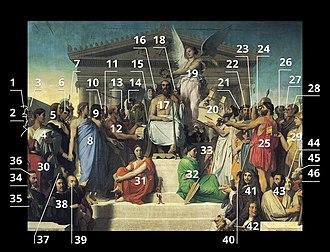 The Apotheosis of Homer (Ingres) - Image: Apoteosi di Omero personaggi