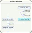 Armée d'Helvétie.png