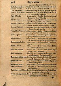 Arnold Wion - Lignum Vitae - 1595 - p308