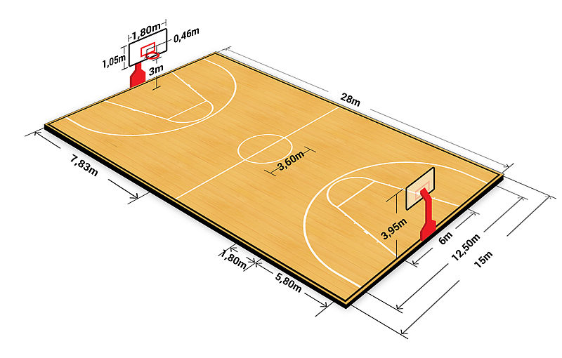 Half Court Basketball Size Basketball Scores
