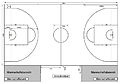 Basketball court dimensions 2010.jpg