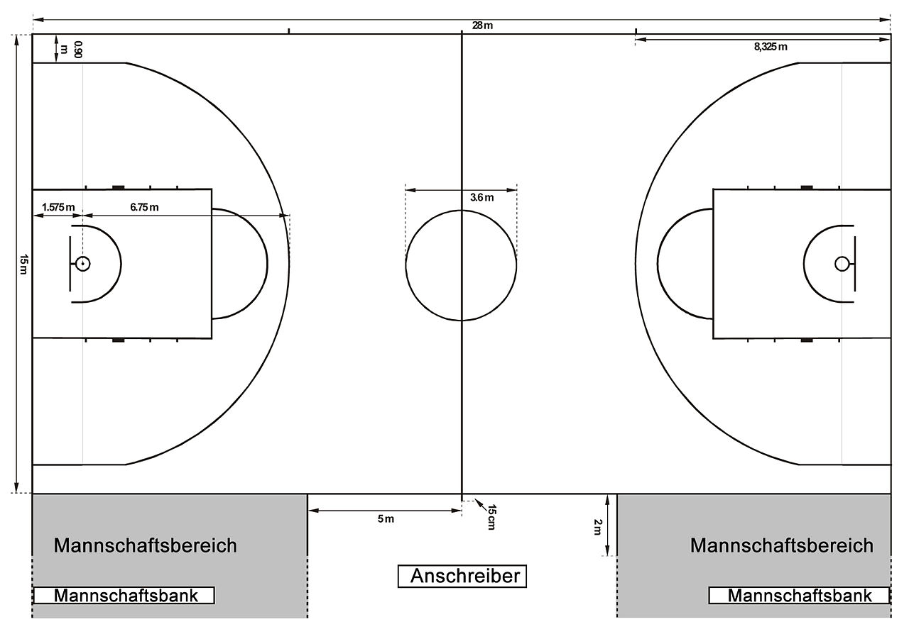 Datei basketball court dimensions wikipedia for Size of half court basketball court