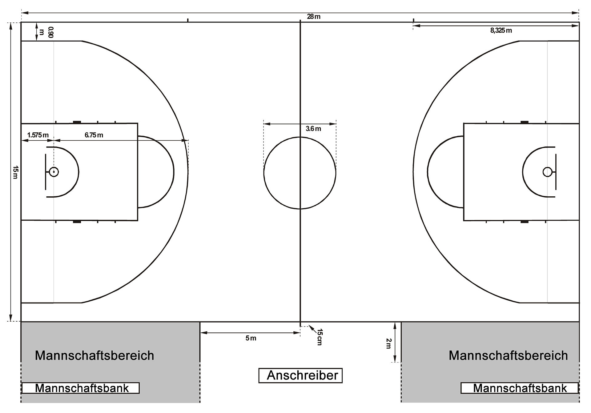 Px Basketball Court Dimensions on Basketball Court Dimensions And Layout