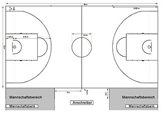 file basketball court dimensions  jpg   wikimedia commonsother resolutions  × pixels