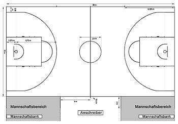 35c22d350783b Plan d un terrain de basket-ball réglementaire FIBA.