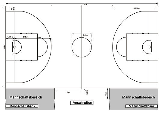 Basketball Court Dimensions Meters Driverlayer Search Engine