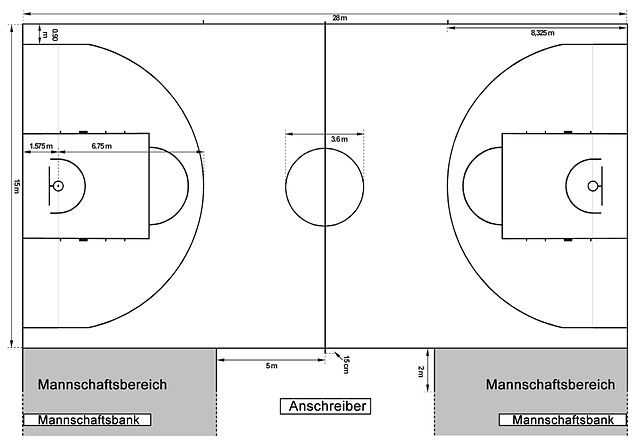 Elementary school basketball court dimensions