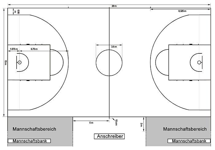 plan d 39 un terrain de basket ball r glementaire fiba. Black Bedroom Furniture Sets. Home Design Ideas