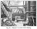 Bessemer converter Blowing.jpg