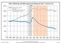 Bevölkerungsentwicklung Ihlow (Fläming).pdf