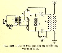 amateur stream tube