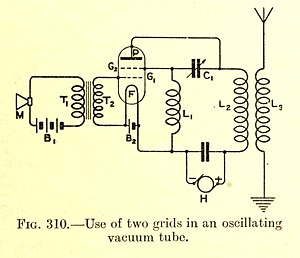 Tetrode - Circuit using bi-grid tetrode oscillator as AM transmitter