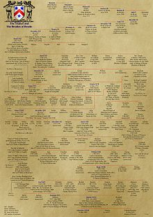 Brodie Chiefs Family Tree Click On To Enlarge Then Again And A Third Time For Full View