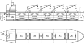 Plans of a Panamax bulker.