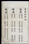 C14 Chinese medication chart; Cold, wind and heat Wellcome L0039602.jpg