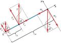 CNX UPhysics 12 02 FBDforearm.png